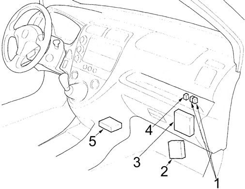 Diagram 1997 Honda Civic Hatchback Fuse Box Diagram Full Version Hd Quality Box Diagram Qzwiringm Wecsrl It