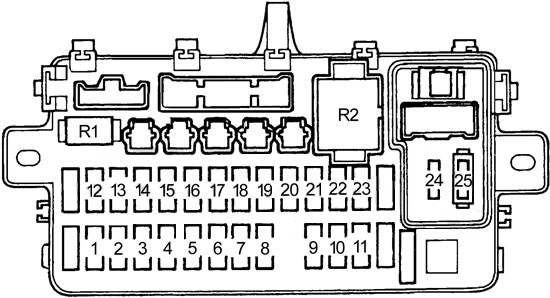Honda Civic  1992 - 1995  - Fuse Box Diagram