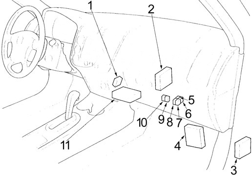 Honda Civic  2001 - 2005  - Fuse Box Diagram