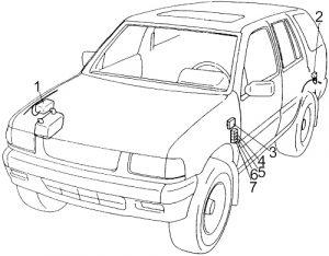 Honda Passport - fuse box diagram