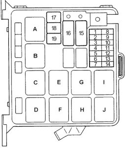 1995 Honda Passport Fuse Box Wiring Diagrams Library