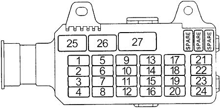 Honda Passport (1993 - 1997) - fuse box diagram - Auto GeniusAuto Genius