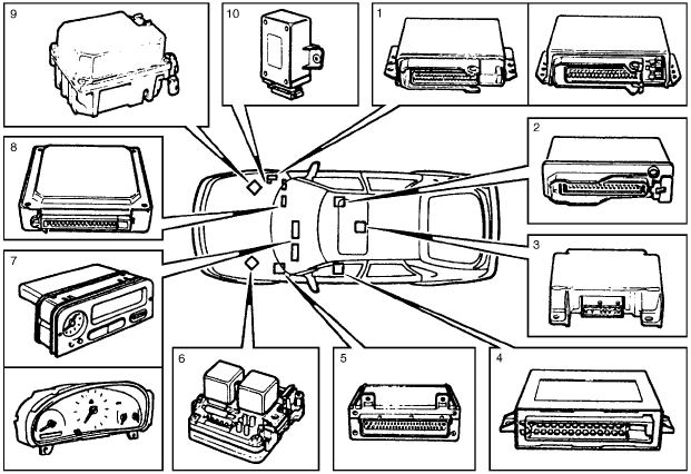 Saab 900  1994 - 1998  - Fuse Box Diagram