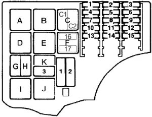 Saab 900 - fuse box diagram - engine compartment box