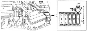 Saab 900 - fuse box diagram - fusible link
