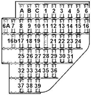 1998 kia sephia fuse box diagram saab 900  1994 1998  fuse box diagram auto genius  saab 900  1994 1998  fuse box