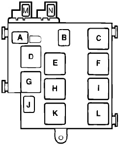 Saab 900 - fuse box diagram - passenger compartment relay box