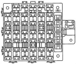 Ford Royal - fuse box diagram - passenger compartment fuse box
