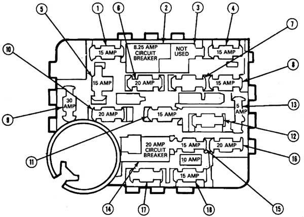 Ford Tempo (1984 - 1994) - fuse box diagram - Auto GeniusAuto Genius