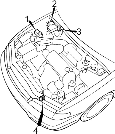 Honda Accord  1994  1997      fuse       box       diagram     Auto Genius