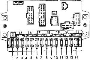 Honda Accord - fuse box diagram - passenger compartment