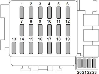 saab 9 3 fuse box 2006 saab 9 2x  2005 2006  fuse box diagram auto genius  saab 9 2x  2005 2006  fuse box