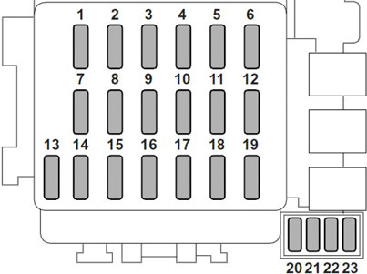 Subaru Liberty 2003 2009 Fuse Box Diagram Auto Genius