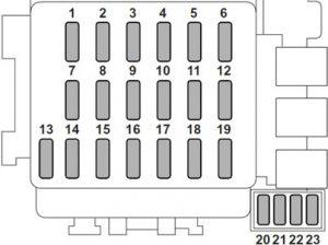 Subary Lagacy - fuse box diagram - passenger compartment