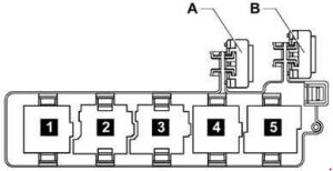 Volkswagen Jetta - fuse box diagram - relay carrier on oboard supply control
