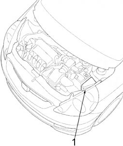 Honda Fit - fuse box diagram - engine compartment