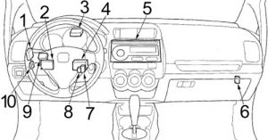 Honda Fit - fuse box diagram - passenger compartment