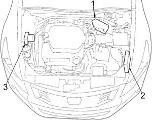 Honda Accord - fuse box diagram - engine compartment