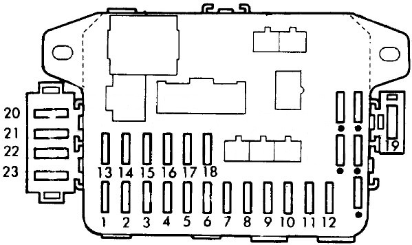 Honda Cr-x  1988 - 1991  - Fuse Box Diagram