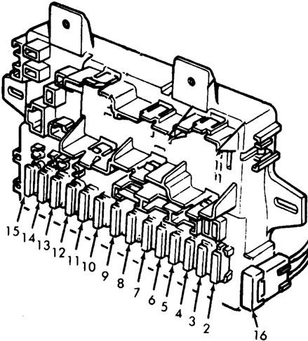 Honda Civic (1980 - 1983) - fuse box diagram - Auto Genius | 1980 Toyota Fuse Box |  | Auto Genius