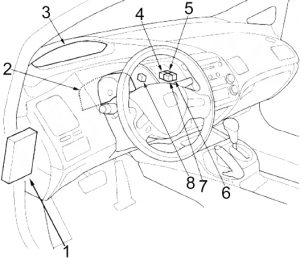 Honda Civic - fuse box diagram - passenger compartment