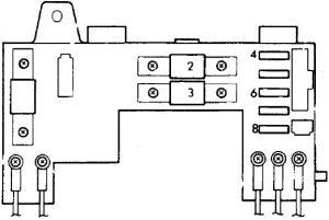 Honda CT X - fuse box diagram - engine compartment