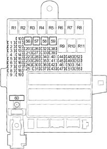 Honda Insight - fuse box diagram - pasenger compartment fuse box