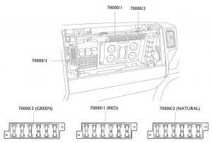 Iveco EuroCargo - fuse box diagram