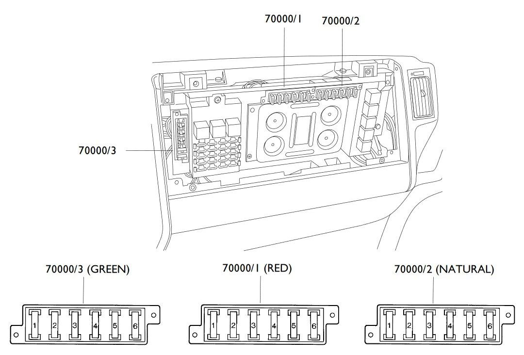 Iveco Eurocargo 6 To 26t  2003  - Fuse Box Diagram
