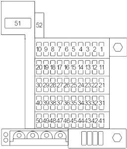 Audi A8 - fuse box diagram - passenger compartment