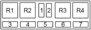 Audi A8 - fuse box diagram - passenger compartment relay box no. 3