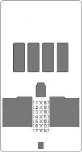 BMW X5 (F15) - fuse box diagram - passenger compartment no. 2