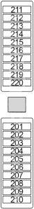 BMW X5 - (F15) - fuse box diagram - rear power distribuion box no. 2