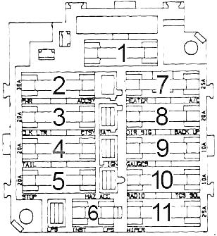 chevrolet camaro (1977 - 1979) - fuse box diagram - auto genius  auto genius