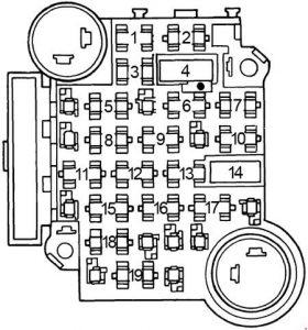 Chevrolet El Camino - fuse box diagram