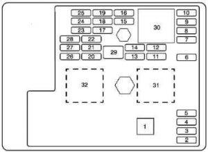 Chevrolet HHR - fuse box diagram - passenger compartment