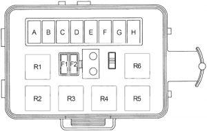 Dodge Dakota - fuse box diagram - engine compartment