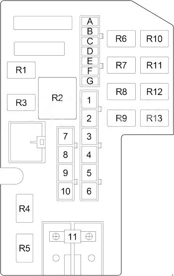 dodge dakota (1997 - 2000) - fuse box diagram - auto genius  auto genius