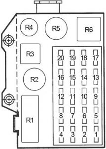 Dodge Dakota - fuse box diagram - passenger compartment