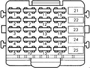 Dodge Monaco - fuse box diagram - passenger compartment
