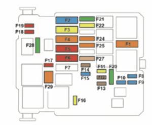 Peugeot 2008 (2020 - 2021) - fuse box diagram - engine compartment