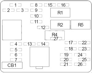 Hummer H2 - fuse box diagram - fuse box diagram - passenger compartment