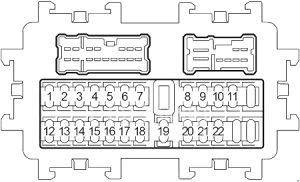 Infiniti FX35 - fuse box diagram - passenger compartment fuse box