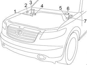 Infiniti FX45 - fuse box diagram - engine compartment