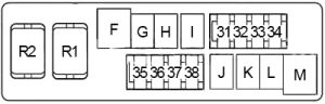 Infiniti G37 - fuse box diagram - engine compartment fuse box no. 2 (type 1)