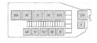 ford fiesta mk4 1996 1999 bezpieczniki schemat. Black Bedroom Furniture Sets. Home Design Ideas