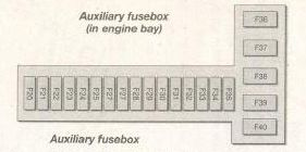 ford fiesta mk5 fuse boxl enginer bay ford fiesta mk5 fifth generation (2002 2008) fuse box 2007 ford fiesta fuse box diagram at mifinder.co