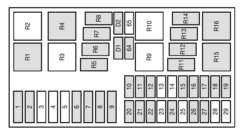 ford fiesta 1 25 zetec wiring diagram    ford    focus mk1  1998 2005  bezpieczniki schemat auto     ford    focus mk1  1998 2005  bezpieczniki schemat auto