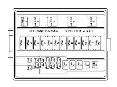 ford mustang v 2003 2012 fuse box diagram auto genius engine junction box
