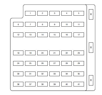 ford mustang (2003 – 2012) – fuse box diagram